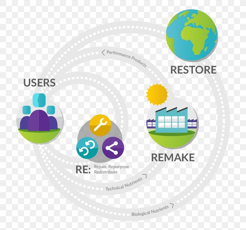 circular-economy-logo-sustainability-png-favpng-pZY5ujikWbR2tKEaF2dF7KEzi